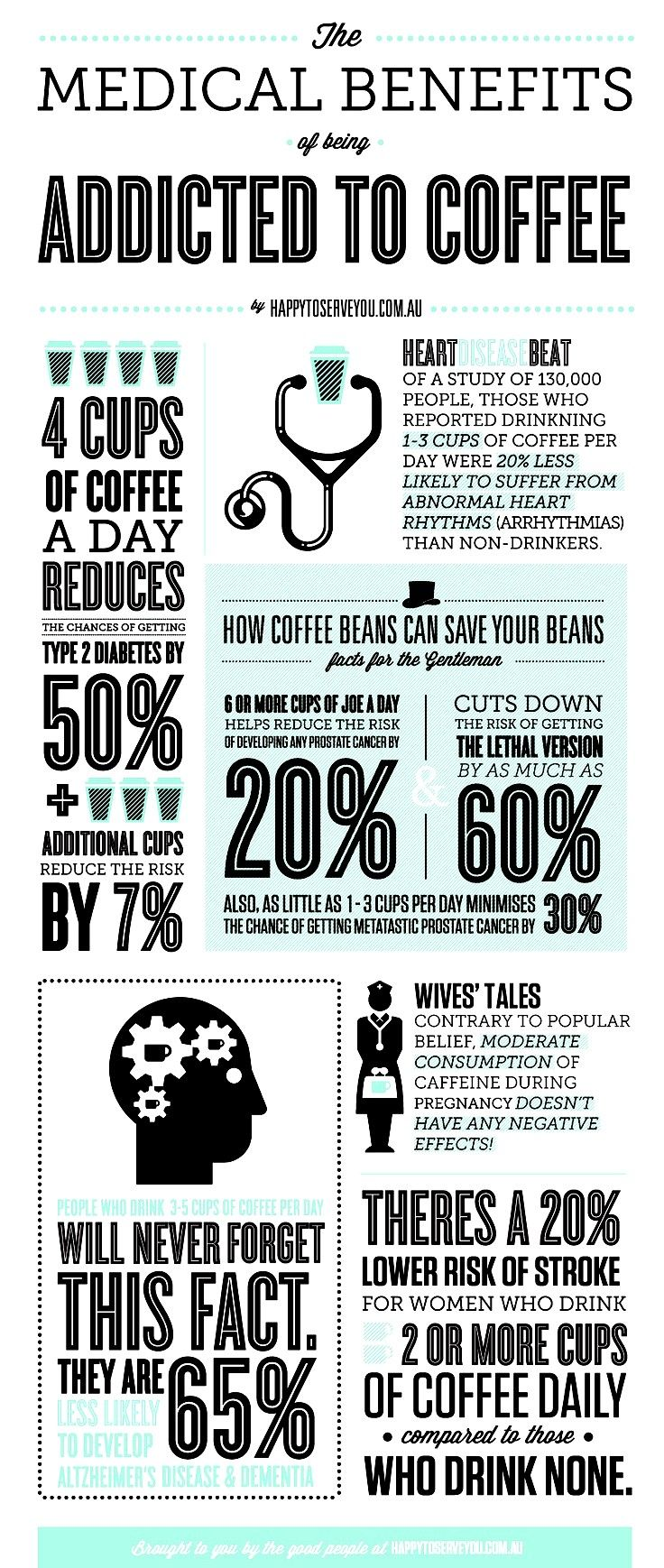 Coffee Infographic Medical Benefits