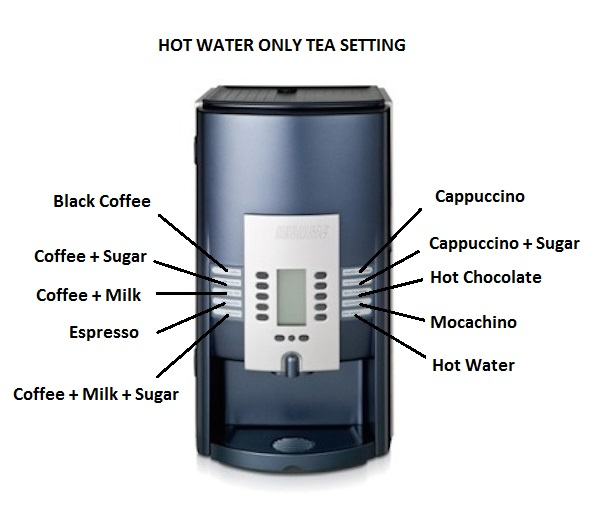 Tea Coffee Vending Machine All 3 Options Explained